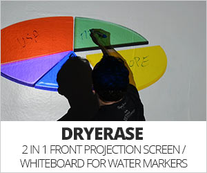 Dryerase whiteboard screen school room